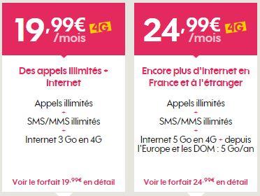 Forfaits mobiles Sosh 4G